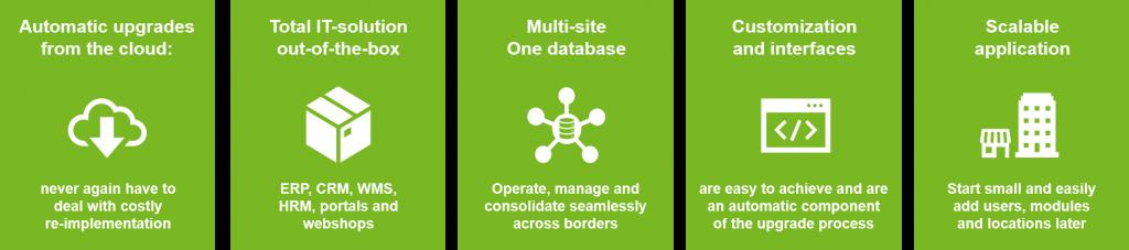 USP's of NetSuite benefits